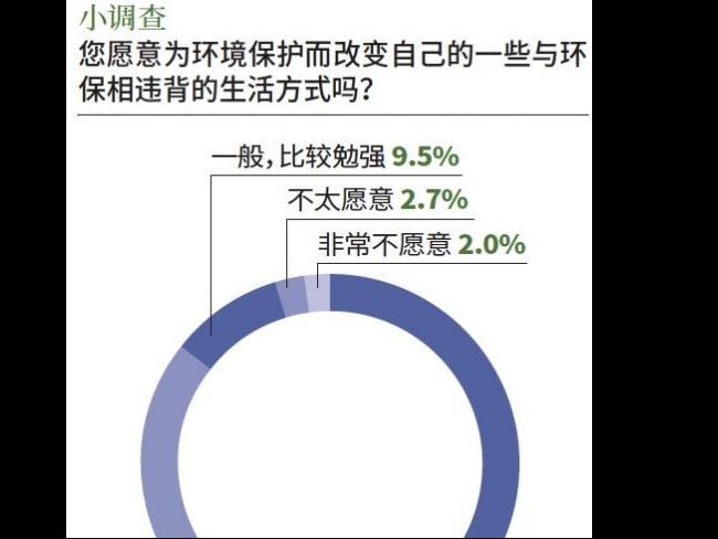 2021中国现代生态发展指数67.3,空气污染蝉联榜首