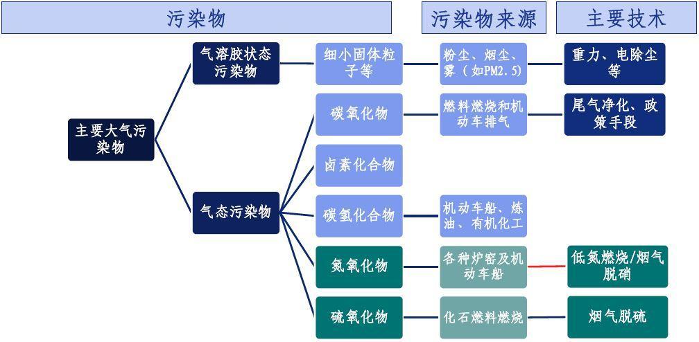 src=http___www.shichang360.com_img_freeDoc_20120826225922.JPG&refer=http___www.shichang360