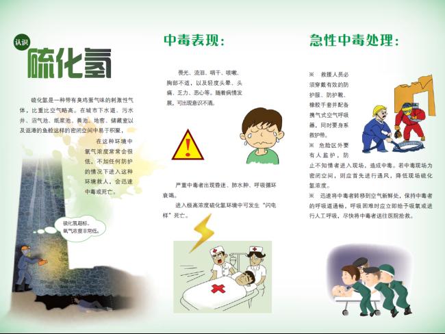 硫化氢气体的一般防范措施
