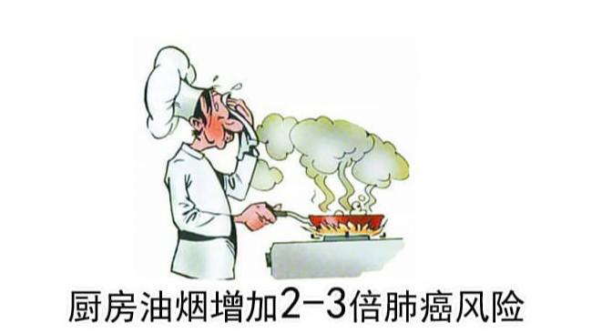 油烟净化方法
