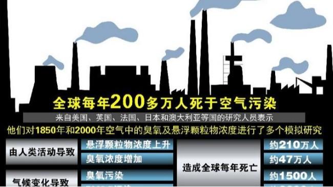 空气污染或损害记忆力,微型空气站助力改善空气质量