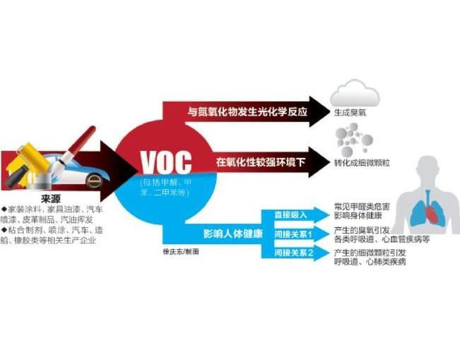 VOCs在线监测设备安装位置有何要求?如何进行定期校准及维护?(二)